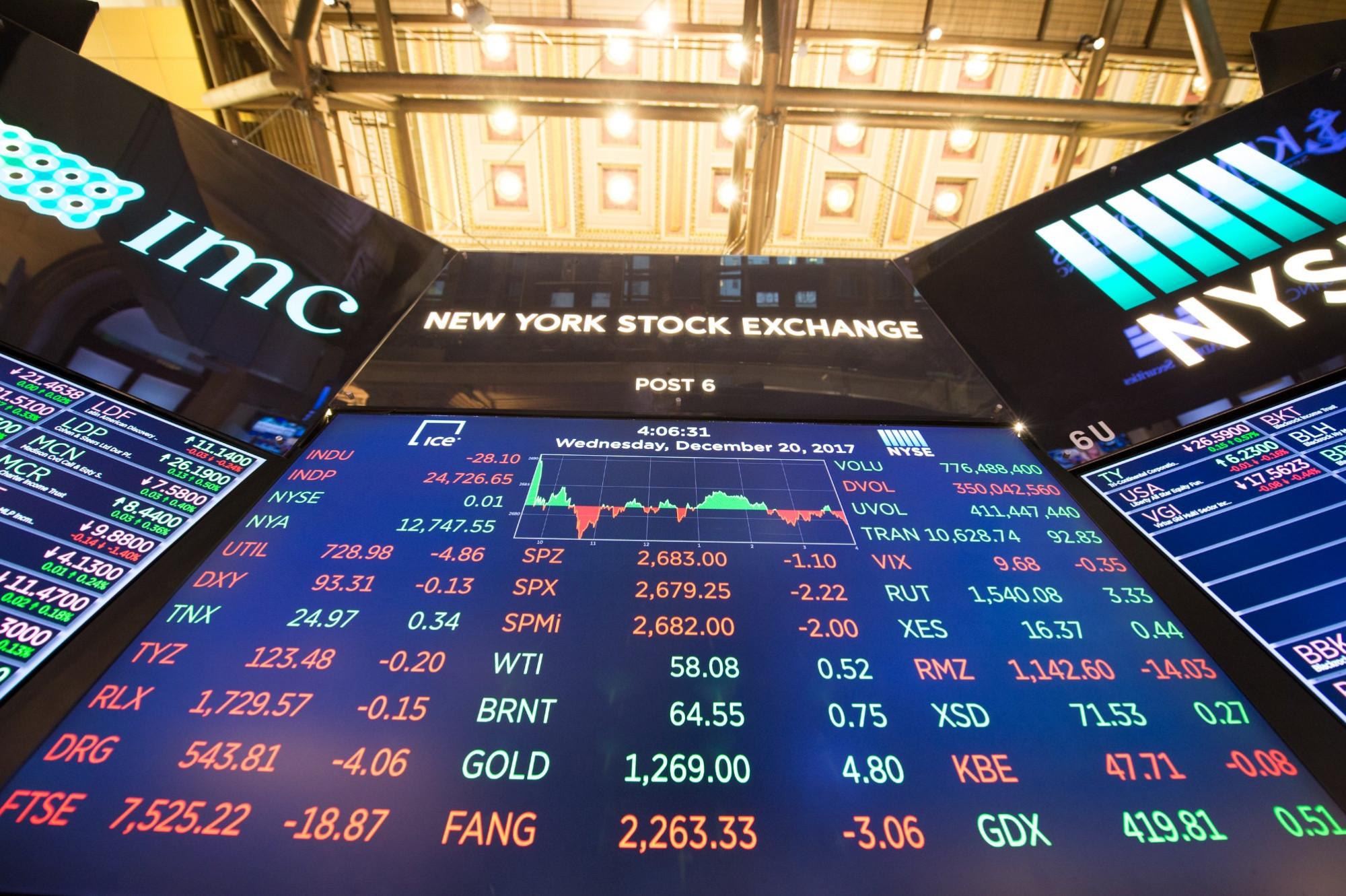 crise financiere 2008
