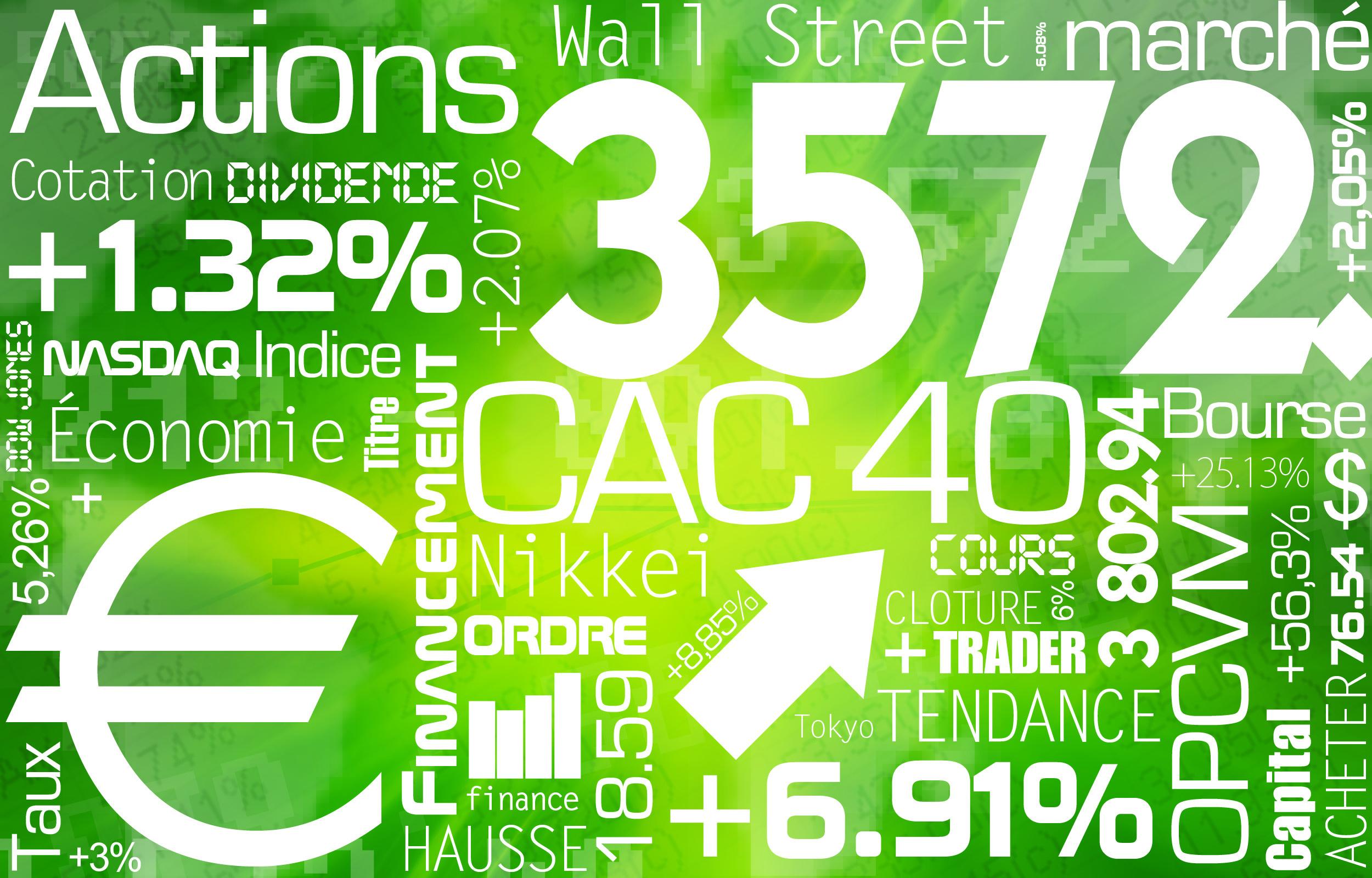 indice boursier monde